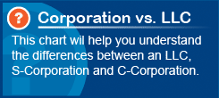 corporation versus LLC